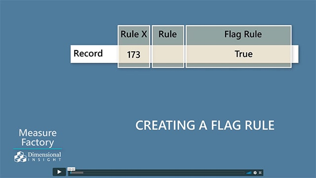 Creating a Flag Rule